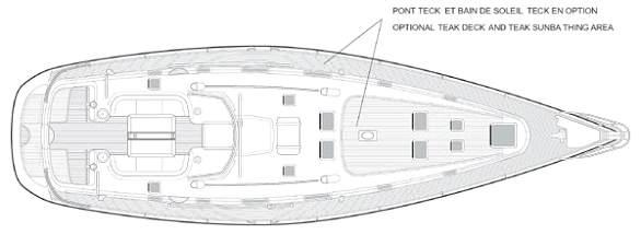 парусная лодка Бенетеау 50